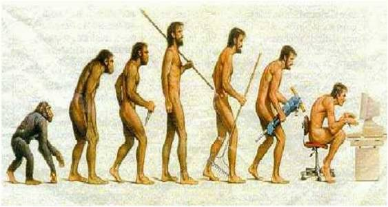 The Evolution of Modern Man?