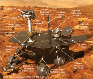 This schematic shows the Opportunity rover as it was at the time it flew to Mars in 2004.