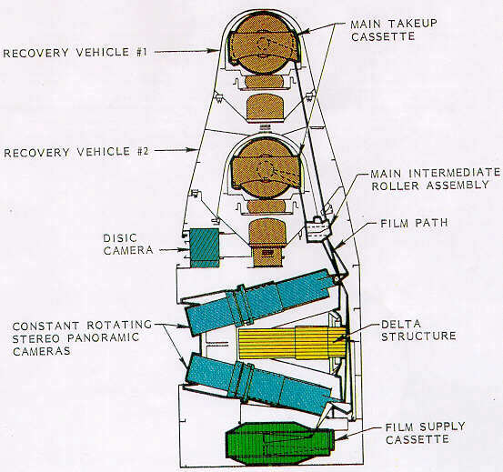 A schematic of the Corona reconnaissance satellite of the 1960s.