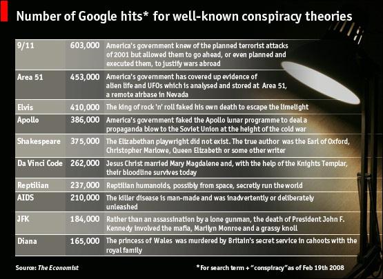 conspiracynj4