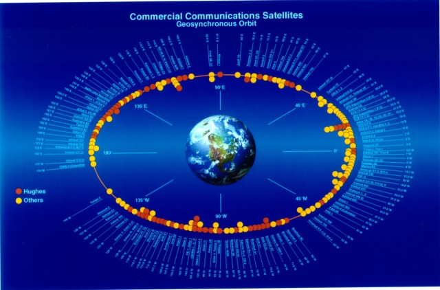 This diagram shows the locations of the Earth's fleet of geosynchronous satellites., although it is at present quite out of date. It does give a good impression of the number of commercial satellites in this all-important orbit.